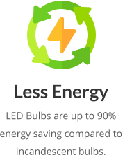 Less Energy LED Bulbs are up to 90%  energy saving compared to  incandescent bulbs.