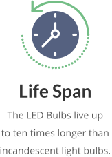 Life Span The LED Bulbs live up  to ten times longer than  incandescent light bulbs.